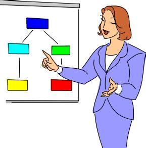 Quiz & Worksheet - Organizing an Essay Studycom